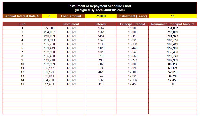 Loan Emi Calculator In Excel Xls File Download Here