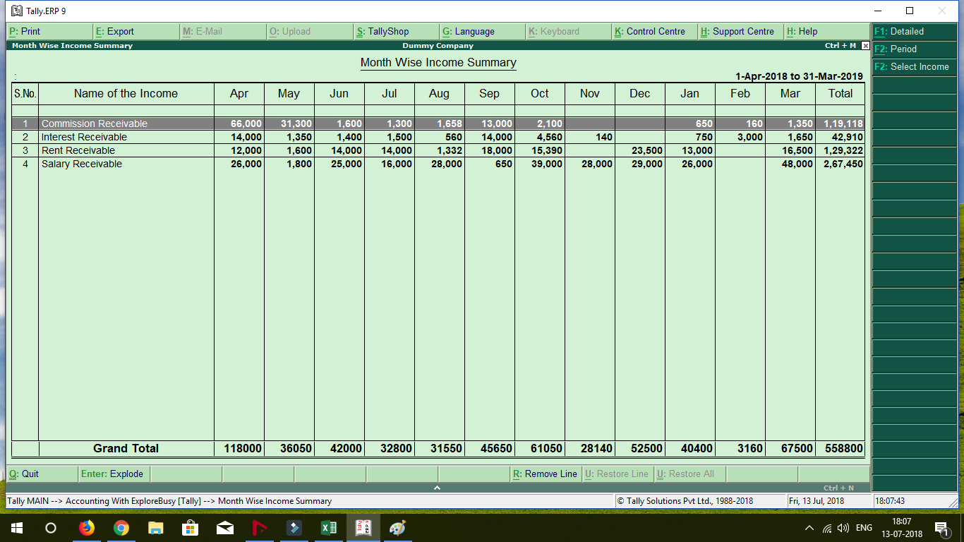 Month Wise Income and Expenses Report TDL